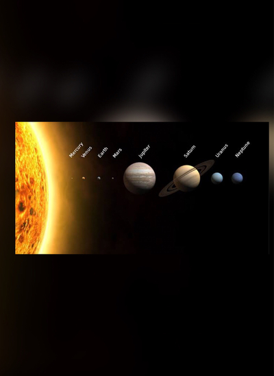 The Solar System.🌍💫