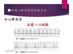 [臨床筆記]EKG Inter._Advanced 第4頁