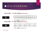 [臨床筆記]EKG Inter._Advanced 第12頁