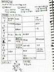 Let's study✎國文all in one  第5頁