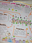 [mind map] teks Drama kelas 8 Page 4