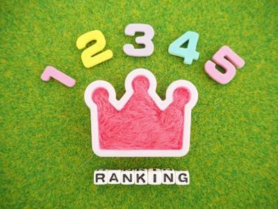 2020 06 13 ranking