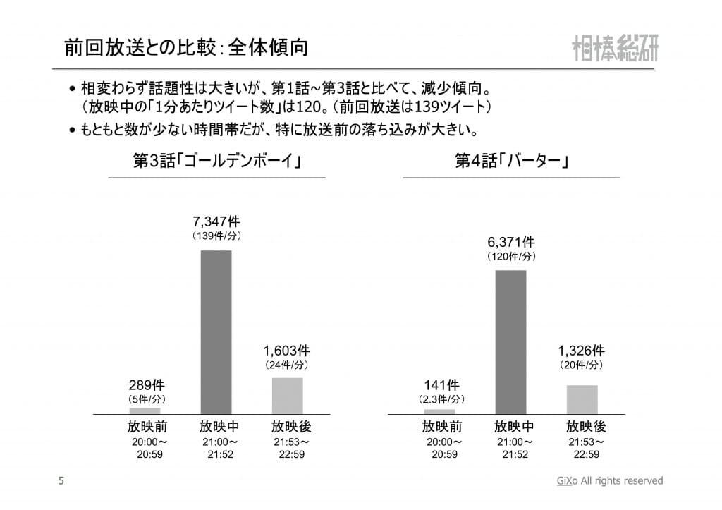 20121104_相棒総研_相棒_第4話_PDF_06