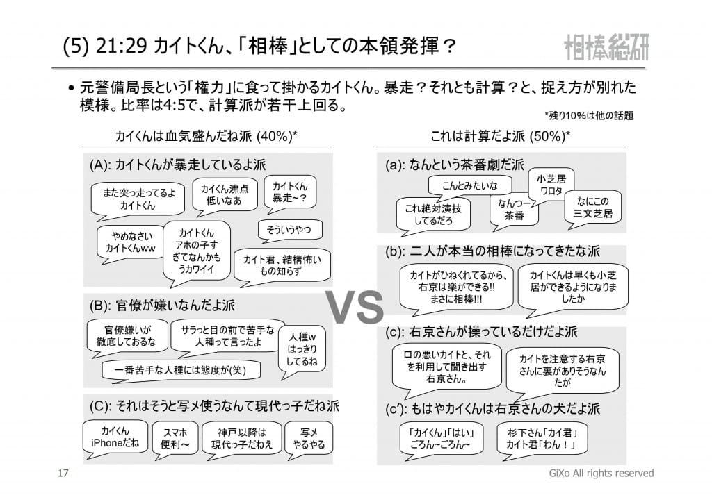 20121104_相棒総研_相棒_第4話_PDF_18