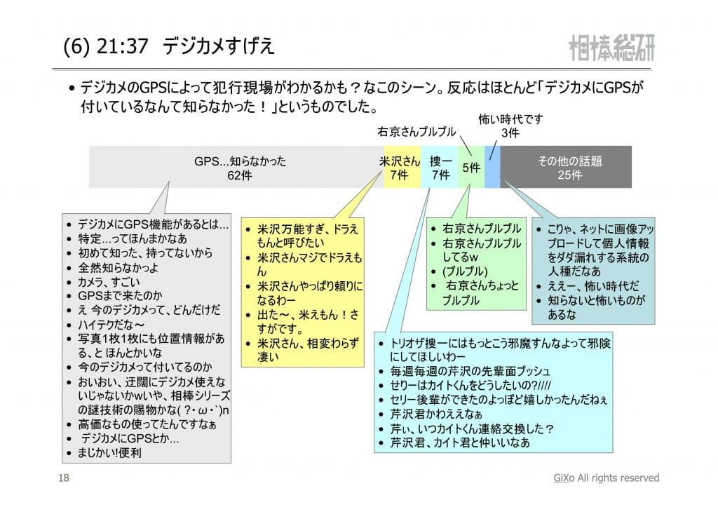 20121104_相棒総研_相棒_第4話_PDF_19