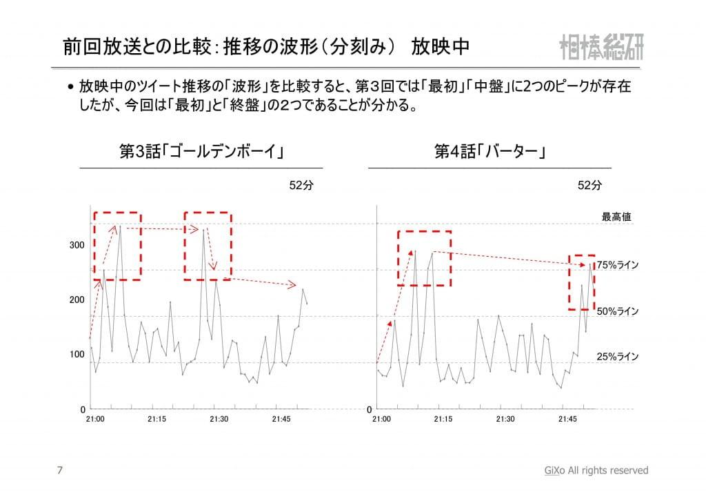 20121104_相棒総研_相棒_第4話_PDF_08