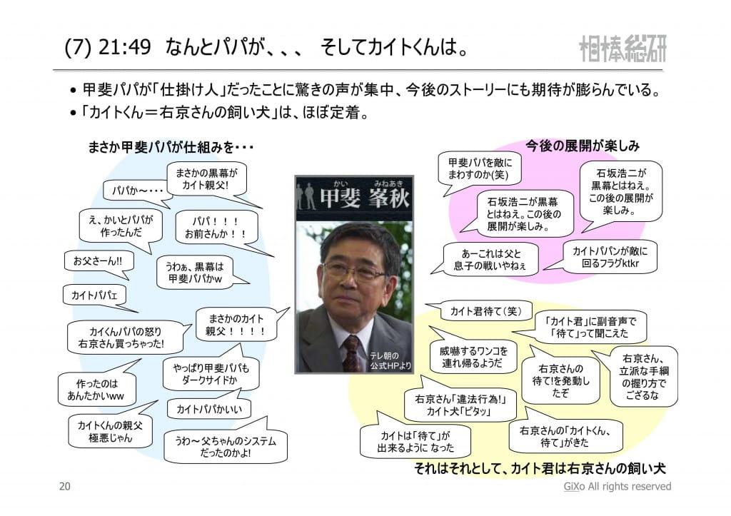 20121104_相棒総研_相棒_第4話_PDF_21