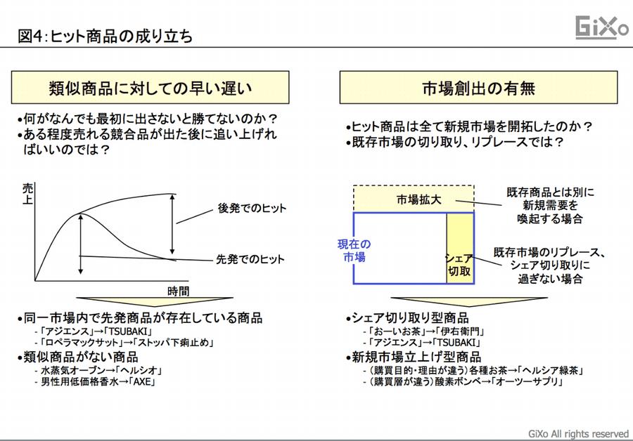 アイデア発想図4_2