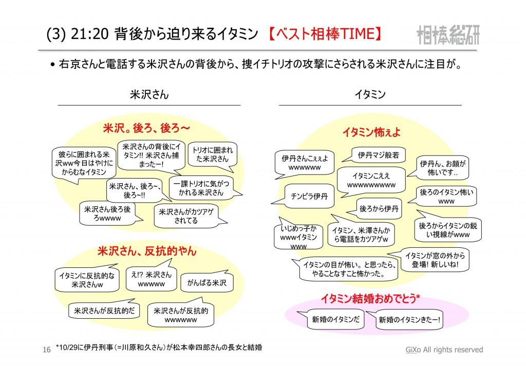 20121112_相棒総研_相棒_第5話_PDF_17