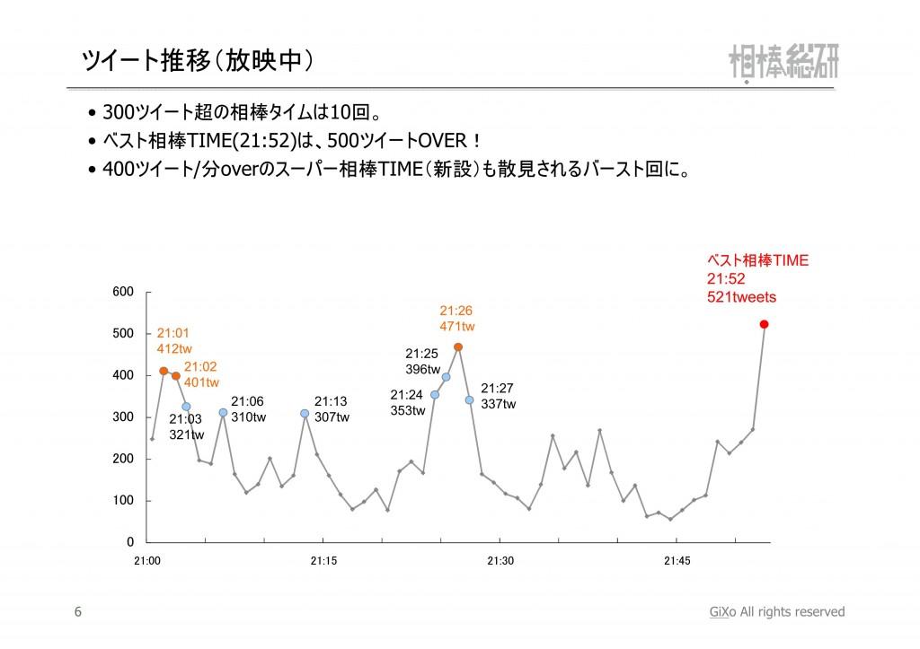 20130120_相棒総研_相棒_第12話_PDF_07