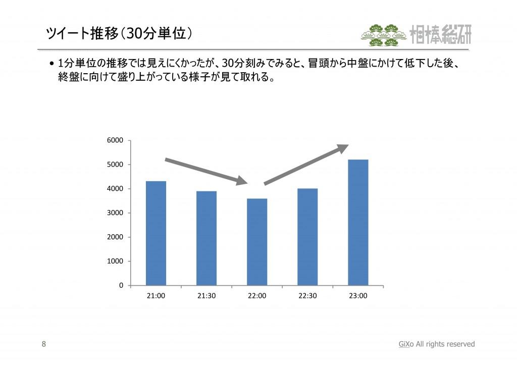 20130114_相棒総研_相棒_スペシャル_PDF_09
