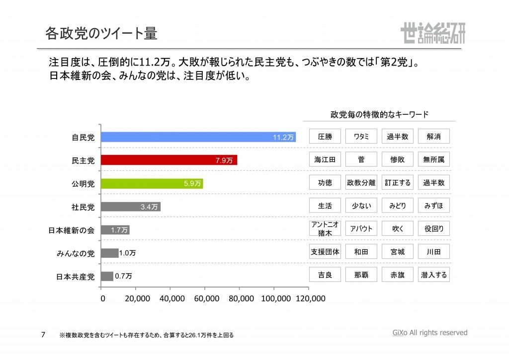 20130831_社会政治部部_参議院選挙_PDF_07