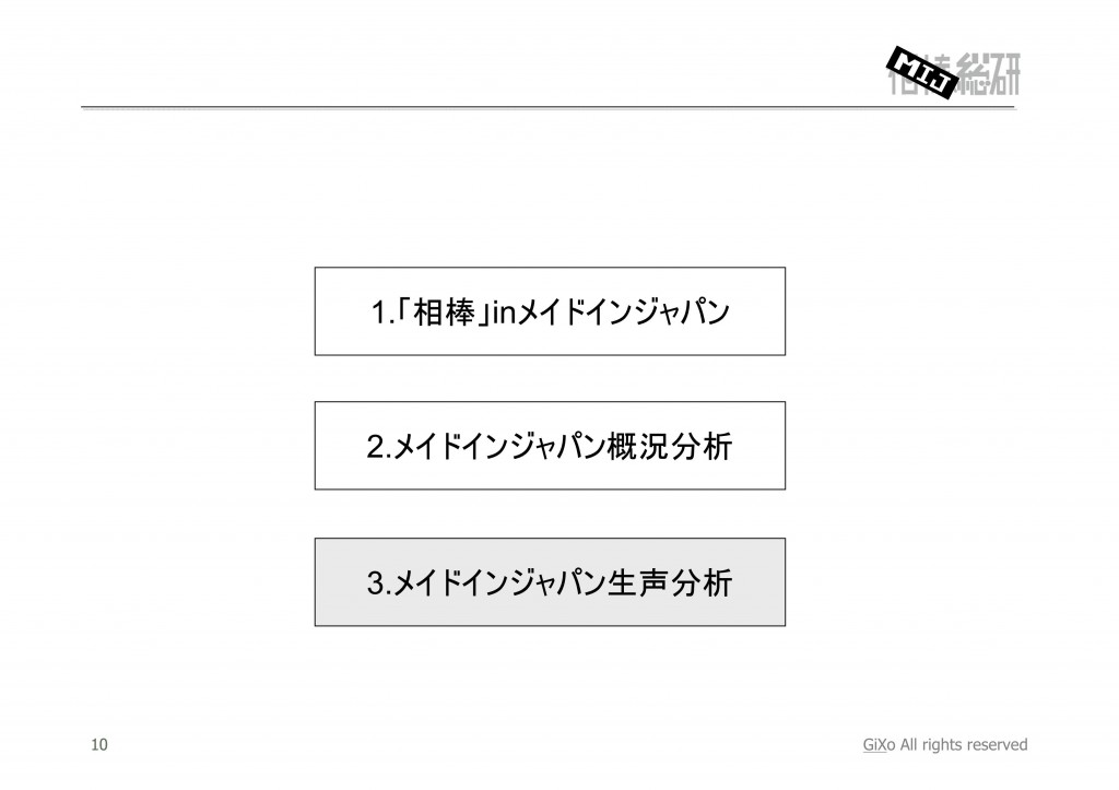 20130127_相棒総研_MIJ_第1話_PDF_11