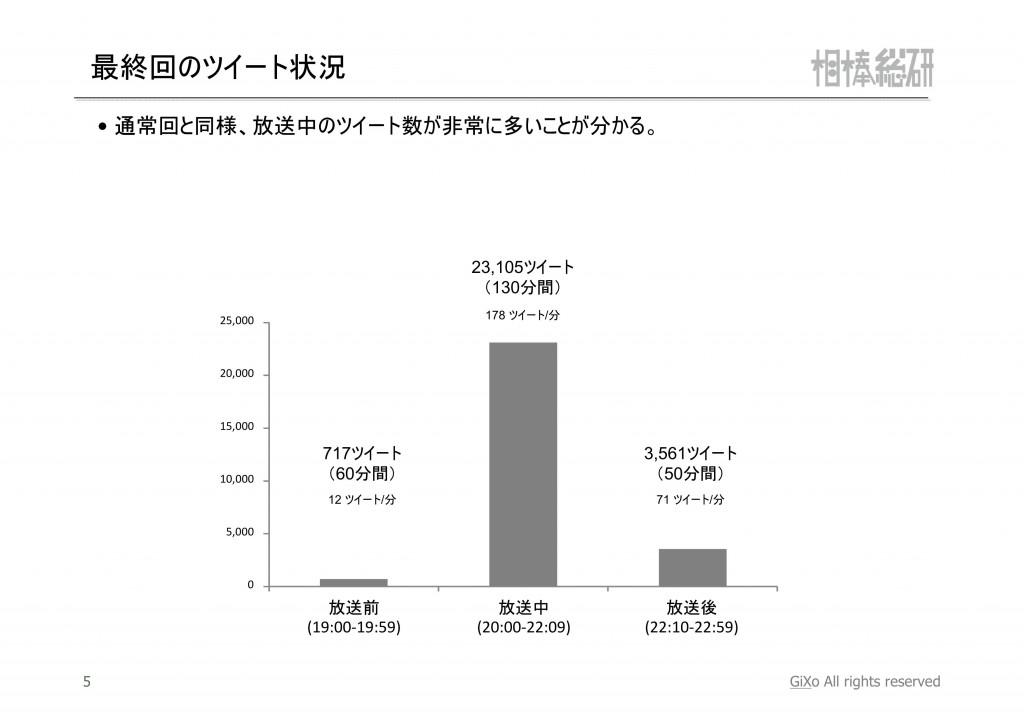 20130324_相棒総研_相棒_第19話_PDF_06