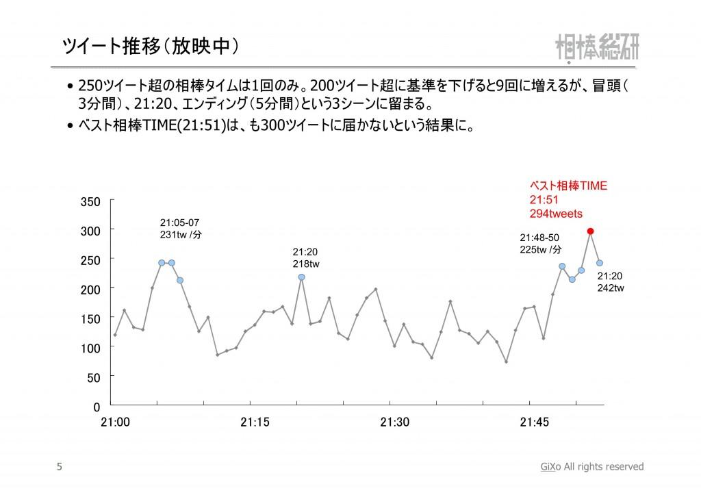 20130209_相棒総研_相棒_第14話_PDF_06