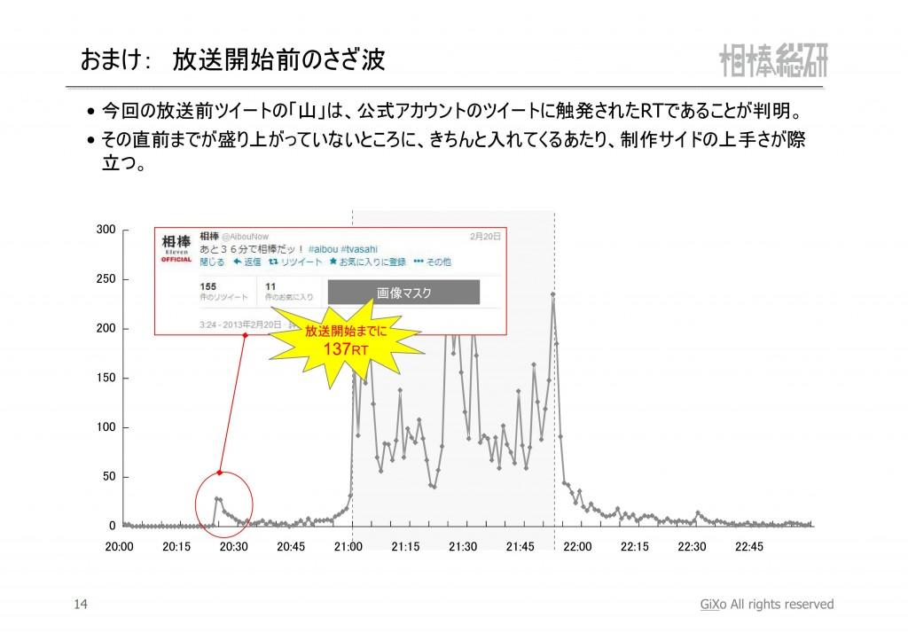 20130224_相棒総研_相棒_第16話_PDF_15