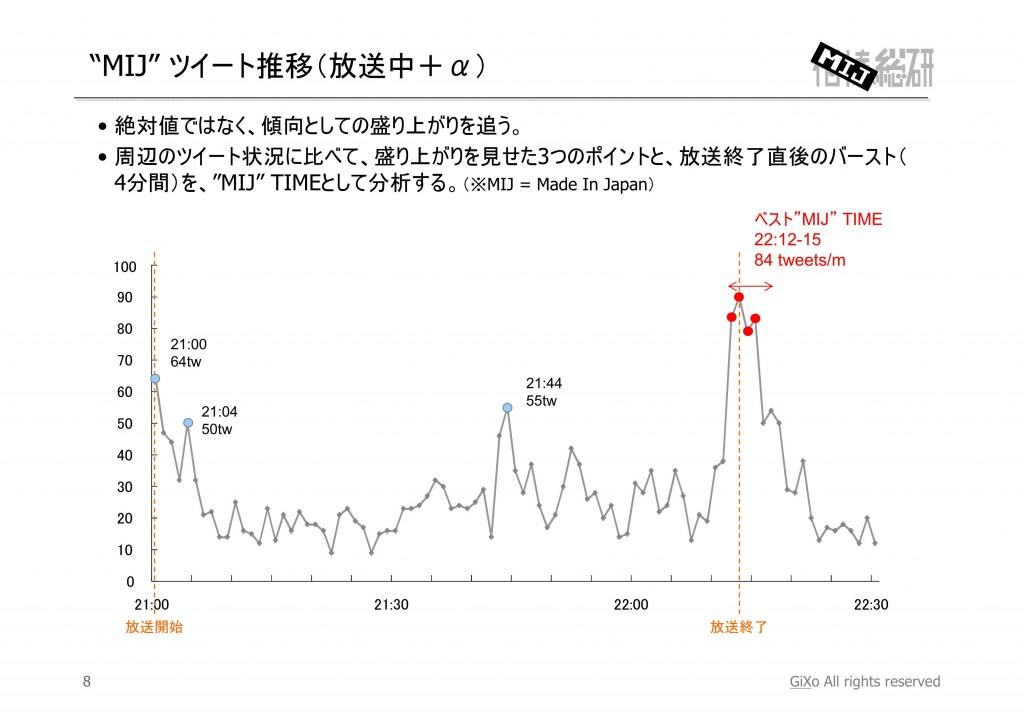 20130203_相棒総研_MIJ_第2話_PDF_09