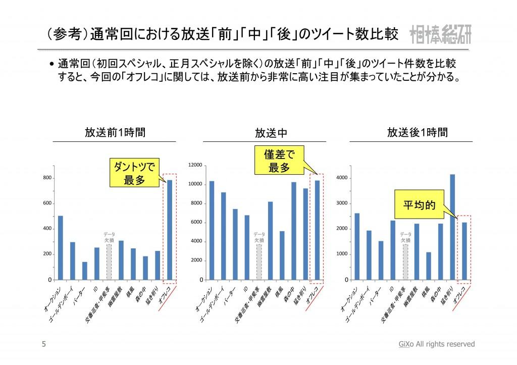 20130120_相棒総研_相棒_第12話_PDF_06