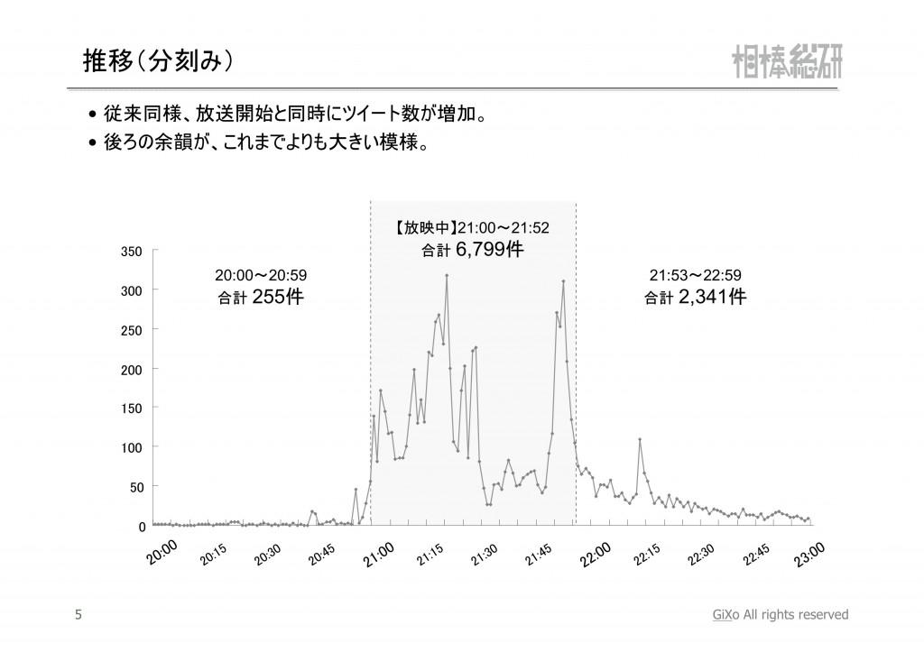 20121112_相棒総研_相棒_第5話_PDF_06