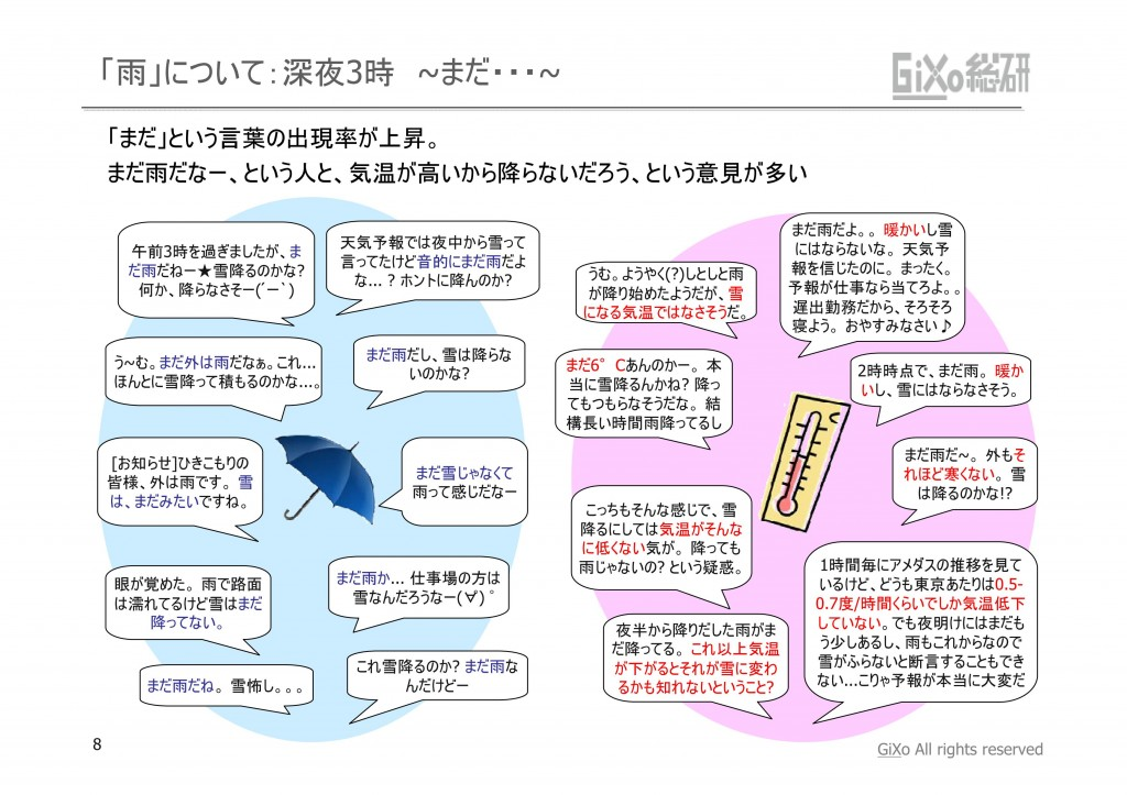 20130208_GRIレポート_東京を襲わなかった大雪_PDF_08