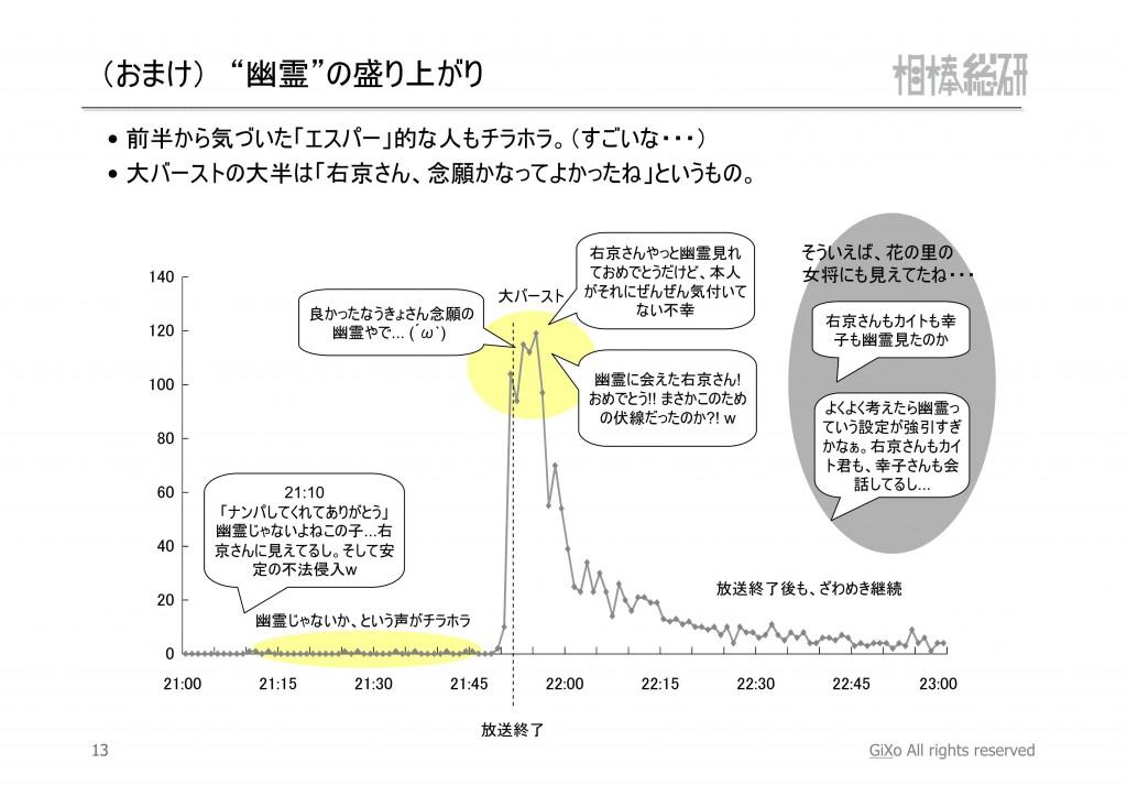 20130317_相棒総研_相棒_第18話_PDF_14
