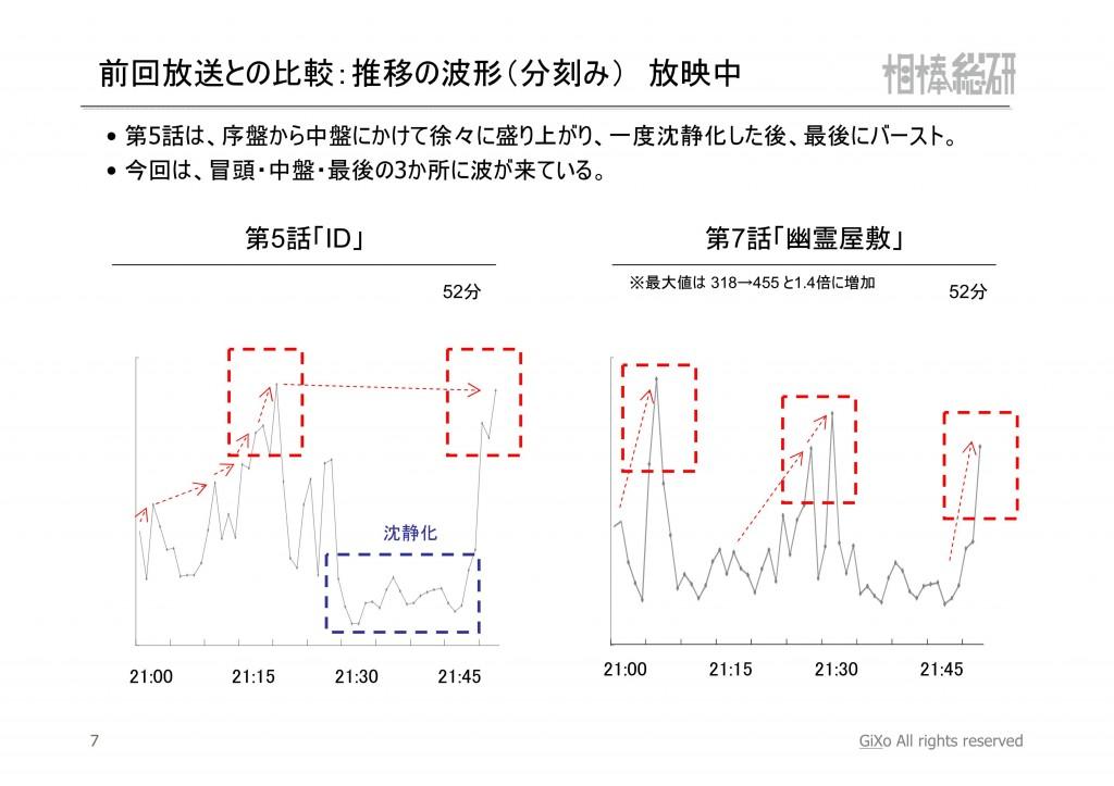 20121202_相棒総研_相棒_第7話_PDF_08