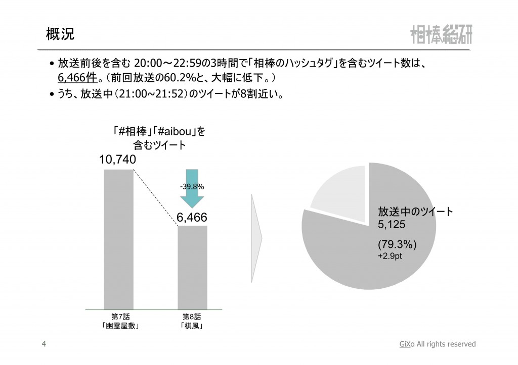 20121208_相棒総研_相棒_第8話_PDF_05