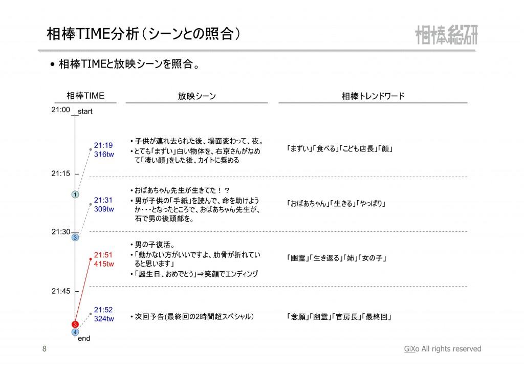 20130317_相棒総研_相棒_第18話_PDF_09