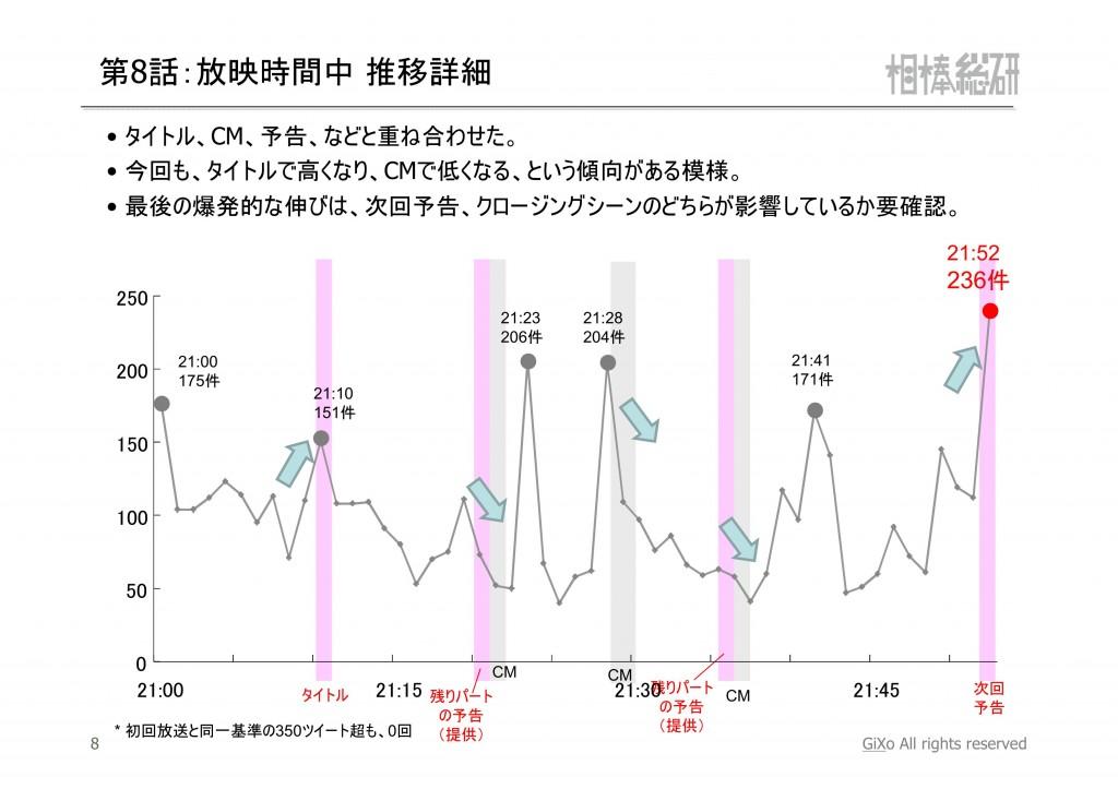 20121208_相棒総研_相棒_第8話_PDF_09