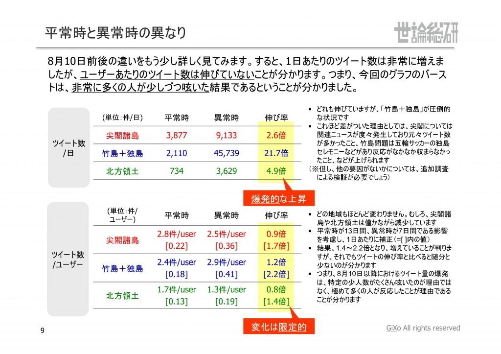 20120923_社会政治部部_空気の読み方_第2章_島_PDF_09