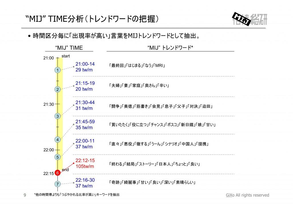 20130213_相棒総研_MIJ_第3話_PDF_10