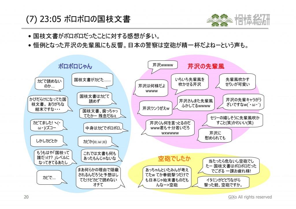 20130114_相棒総研_相棒_スペシャル_PDF_21