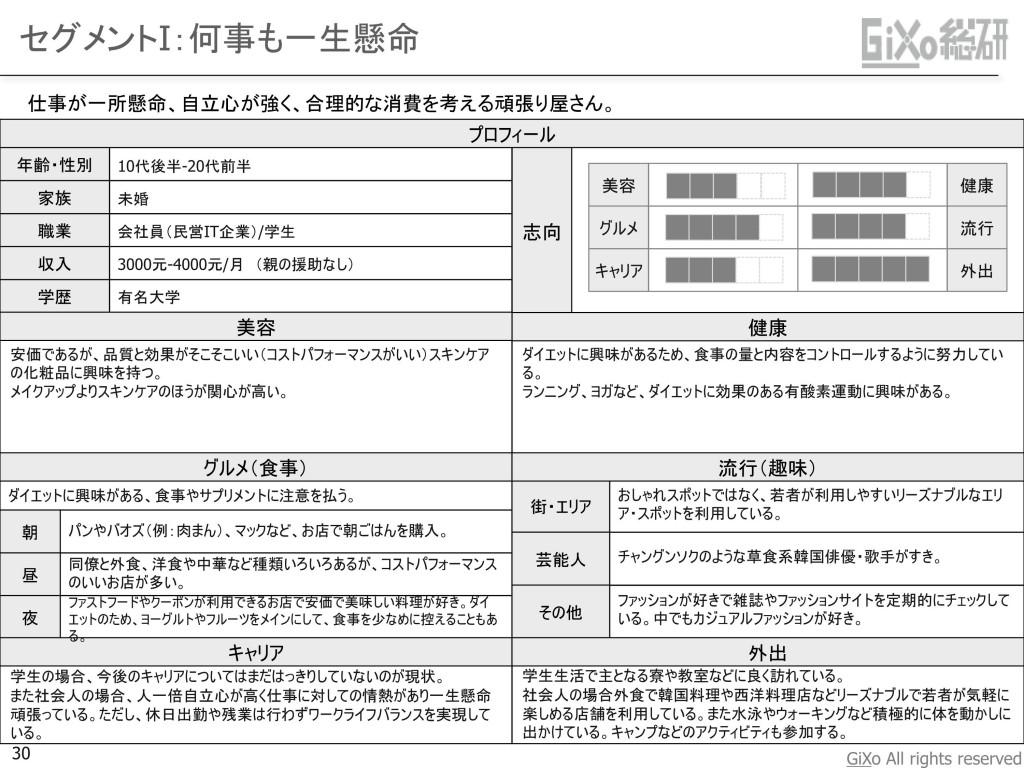 20130108_業界調査部_中国おしゃれ女子_JPN_PDF_30