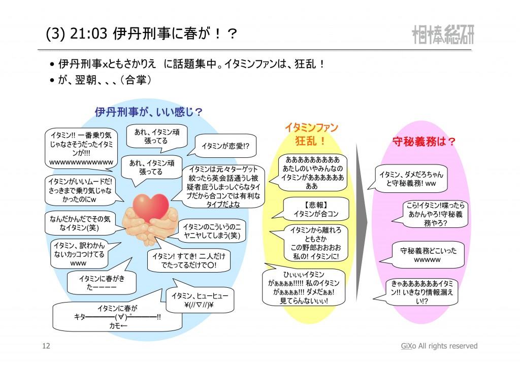 20130120_相棒総研_相棒_第12話_PDF_13