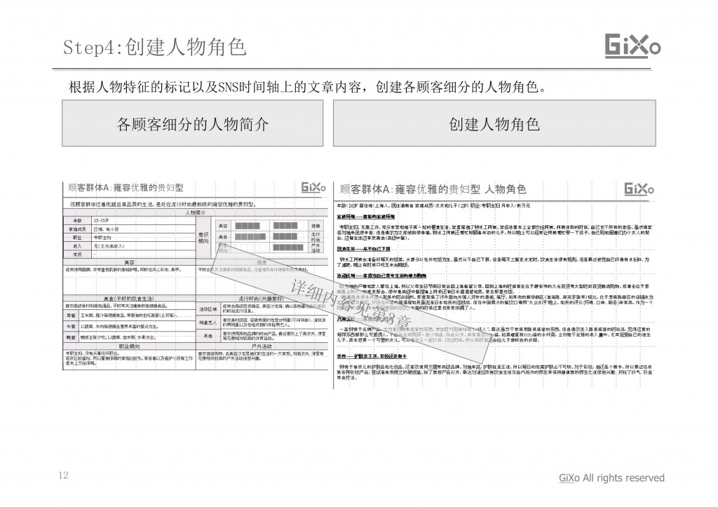 20130304_業界調査部_中国おしゃれ女子_CHI_PDF_12