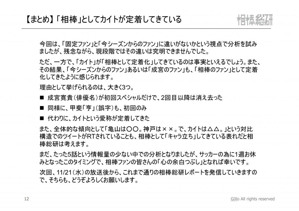 20121119_相棒総研_相棒_第1-5話まとめ_PDF_13