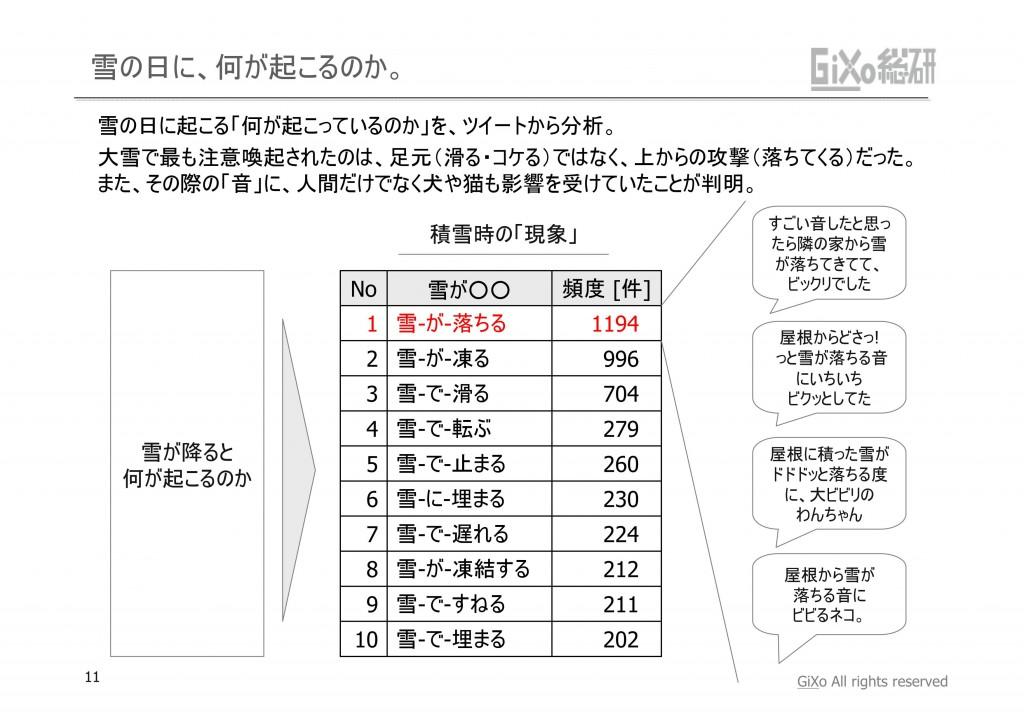 20130205_GRIレポート_東京を襲った大雪_PDF_11