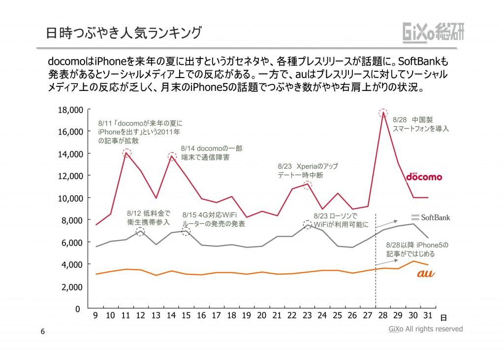 20121010_業界調査部_携帯キャリア_PDF_06