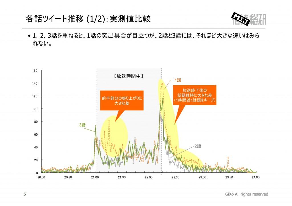 20130213_相棒総研_MIJ_第3話_PDF_06