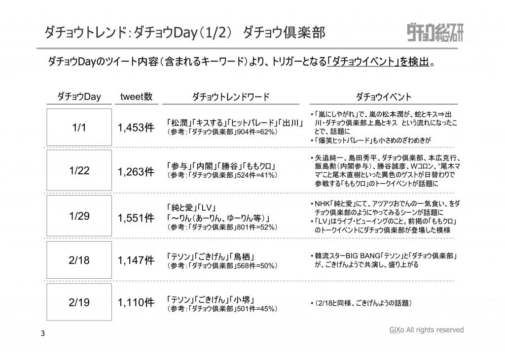 20130225_ダチョウ総研_最終回_PDF_03