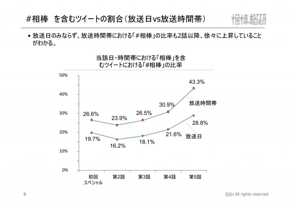 20121126_相棒総研_相棒_用語_PDF_07