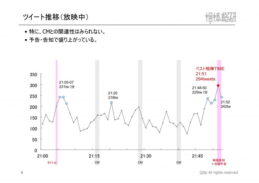 20130209_相棒総研_相棒_第14話_PDF_07