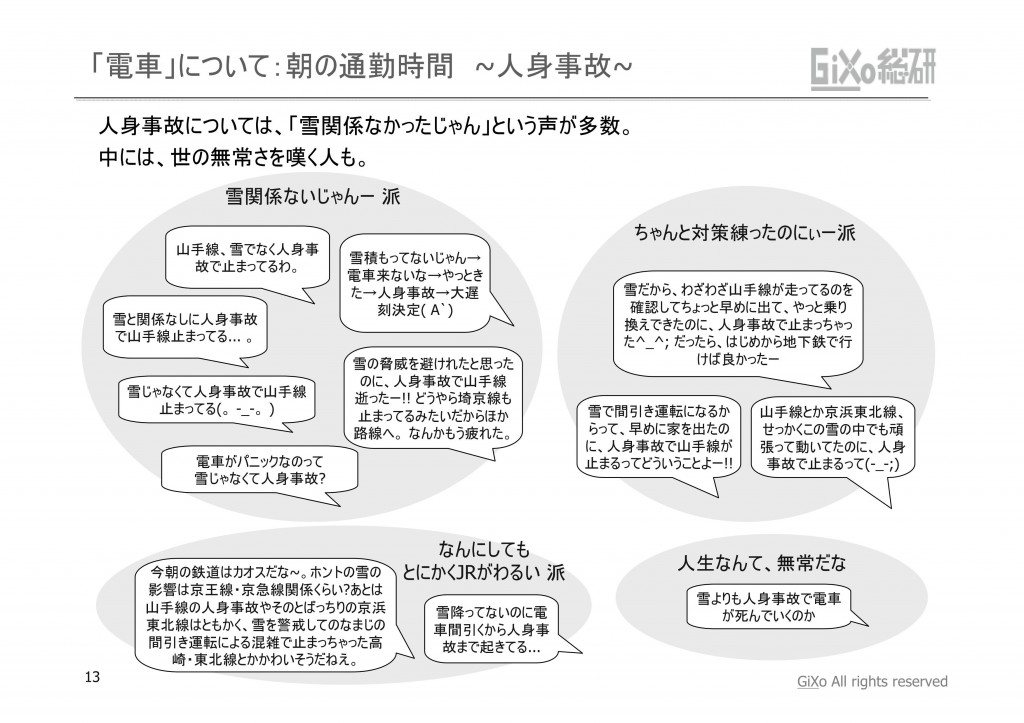 20130208_GRIレポート_東京を襲わなかった大雪_PDF_13
