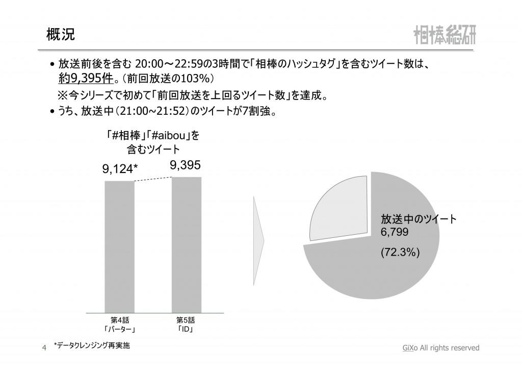 20121112_相棒総研_相棒_第5話_PDF_05