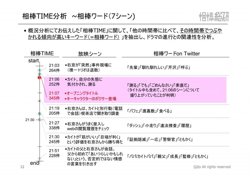 20121027_相棒総研_相棒_第3話_PDF_13