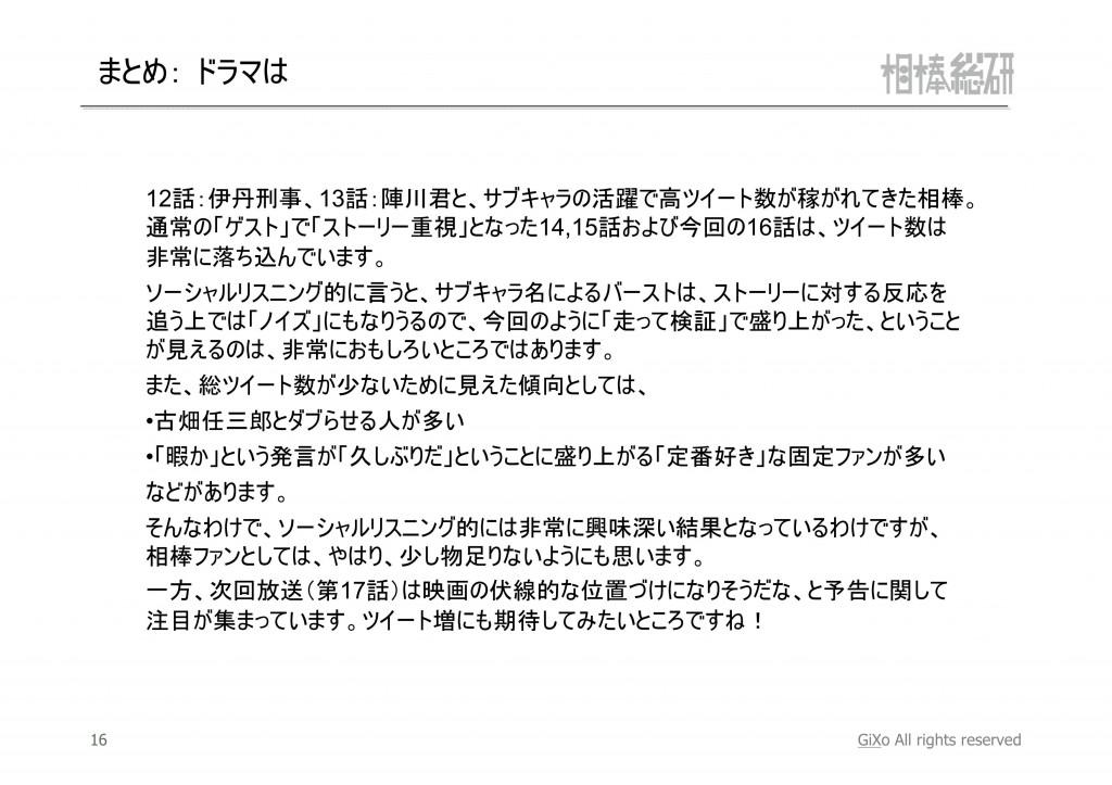 20130224_相棒総研_相棒_第16話_PDF_17