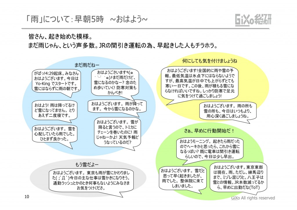 20130208_GRIレポート_東京を襲わなかった大雪_PDF_10