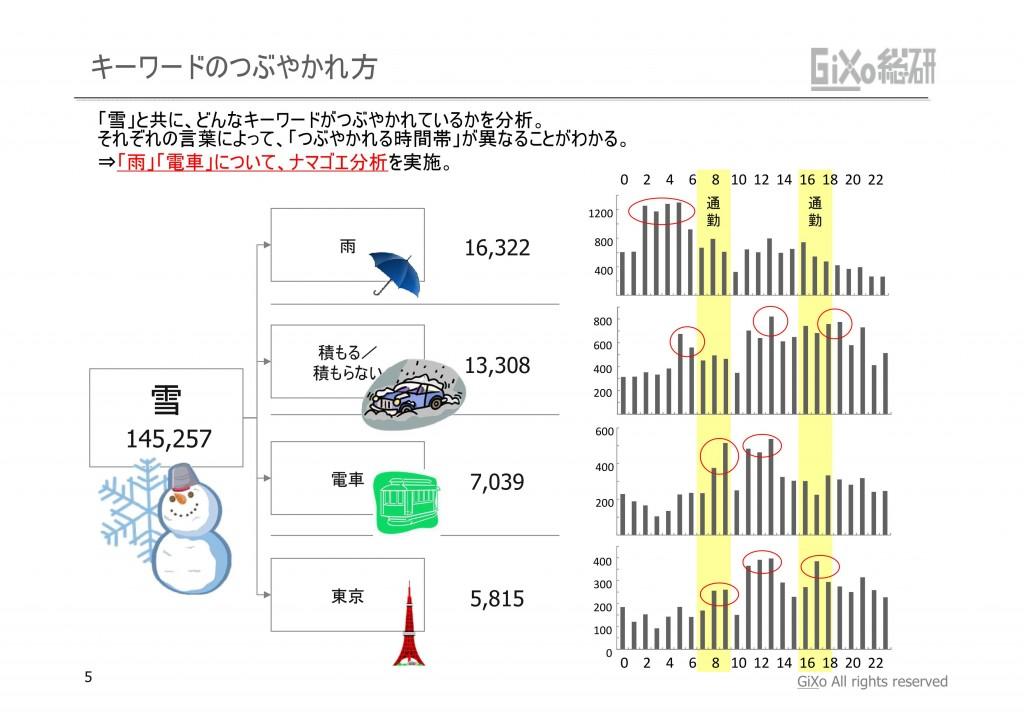 20130208_GRIレポート_東京を襲わなかった大雪_PDF_05