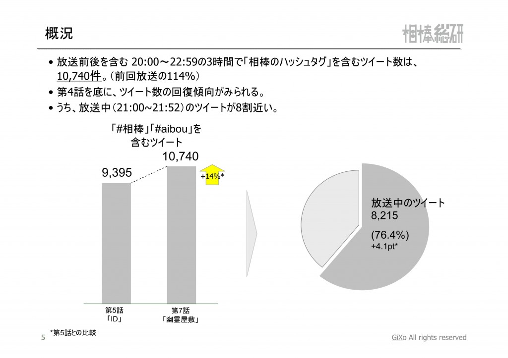 20121202_相棒総研_相棒_第7話_PDF_06