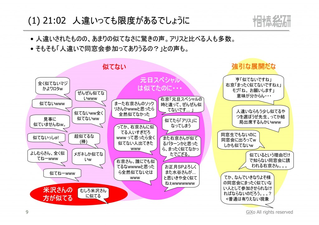 20130217_相棒総研_相棒_第15話_PDF_10